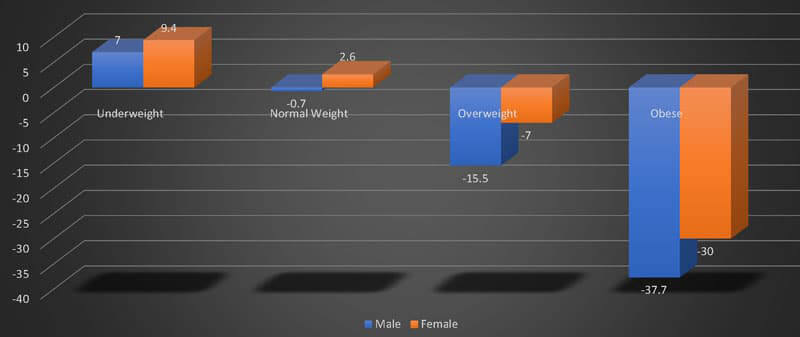 Research-at-RedCliff-Ascent-Body-Composition-Study-2014